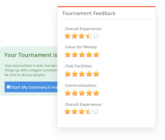sportyHQ Tournament summary & survey